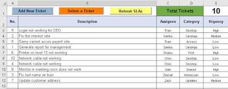 Help Desk Ticket Tracker Excel Spreadsheet Free Download Excel Spreadsheets Spreadsheet Excel