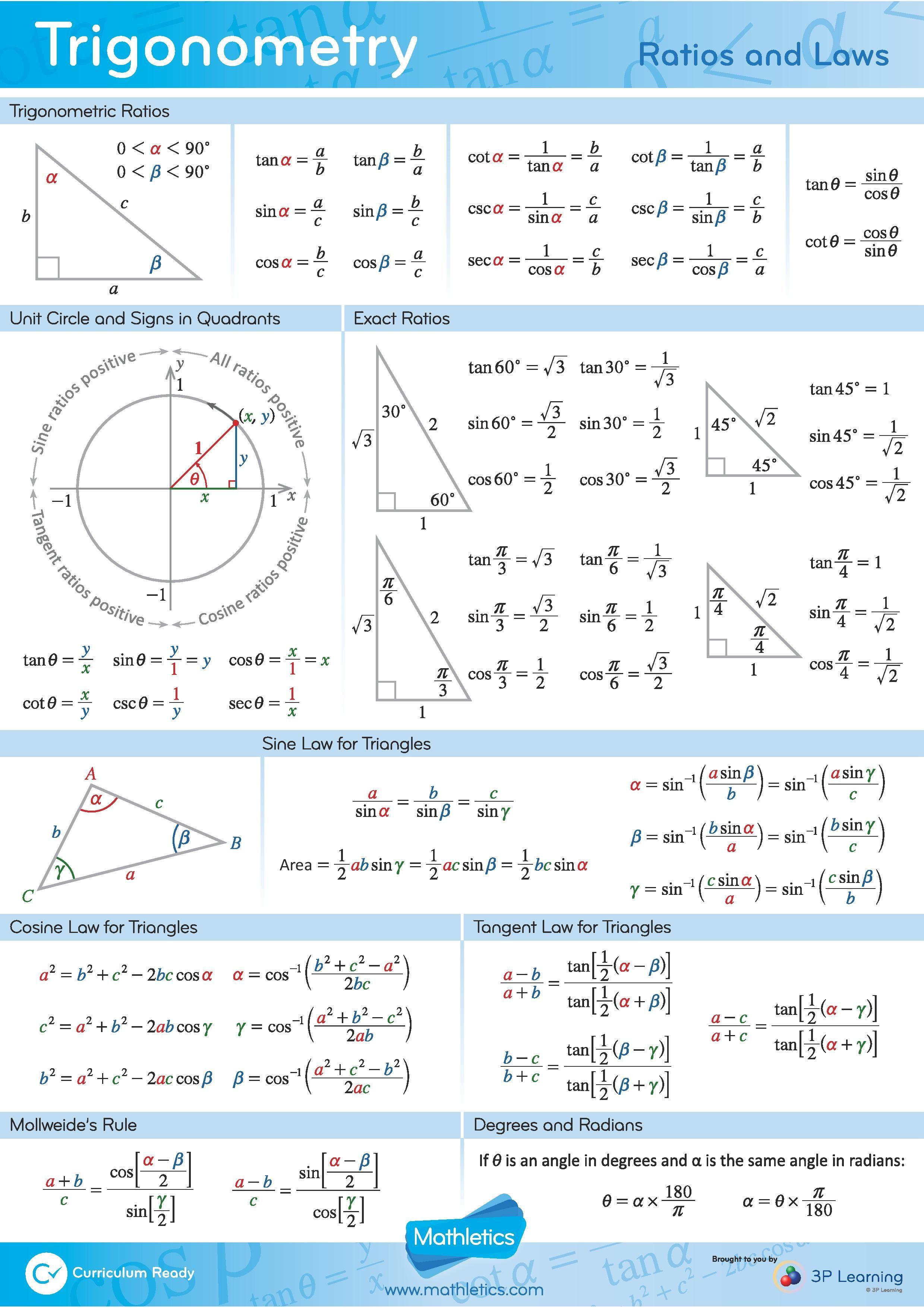 Trigonometry Ratios And Laws Mathletics Formulae And Laws Factsheet Free Download Availa Math Tutorials Mathematics Education Learning Mathematics