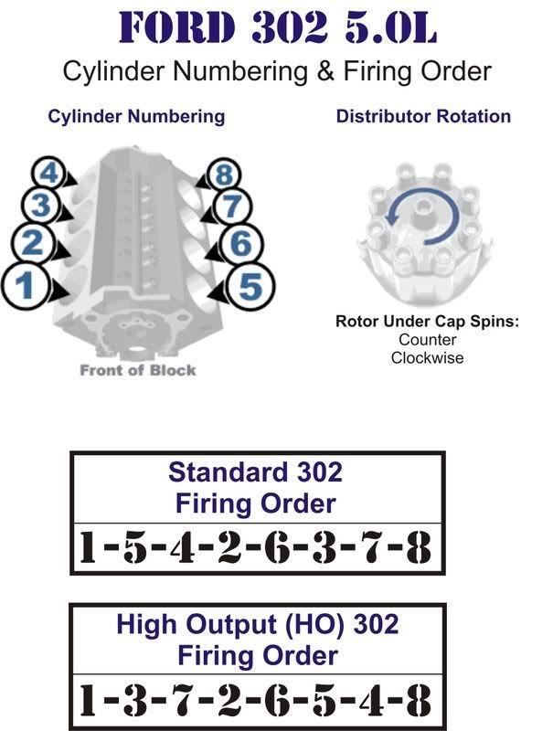 Coyote Engine Firing Order Diagram Circuit Wiring And Diagram Hub
