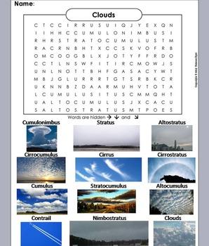 photograph regarding Types of Clouds Worksheet Printable identify Pin upon Temperature Watchers