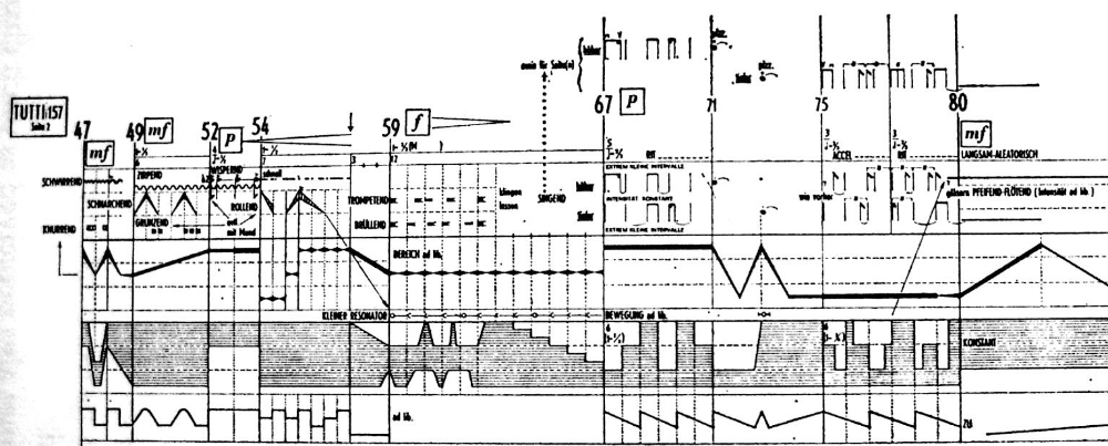 Stockhausen Score Google Search Experimental Music Notations