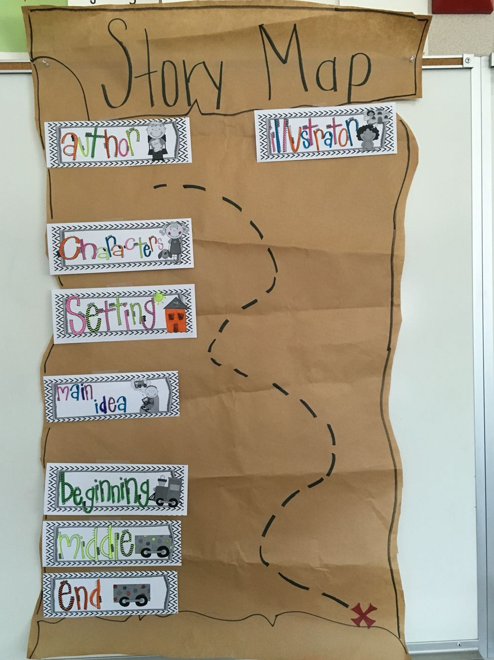 Story map   First grade   Pinterest 1st Grade Centers      Story map