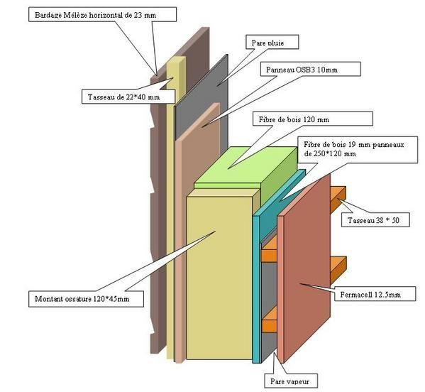 Mur inertie des maisons bois Maison Construire Pinterest - maquette de maison a construire