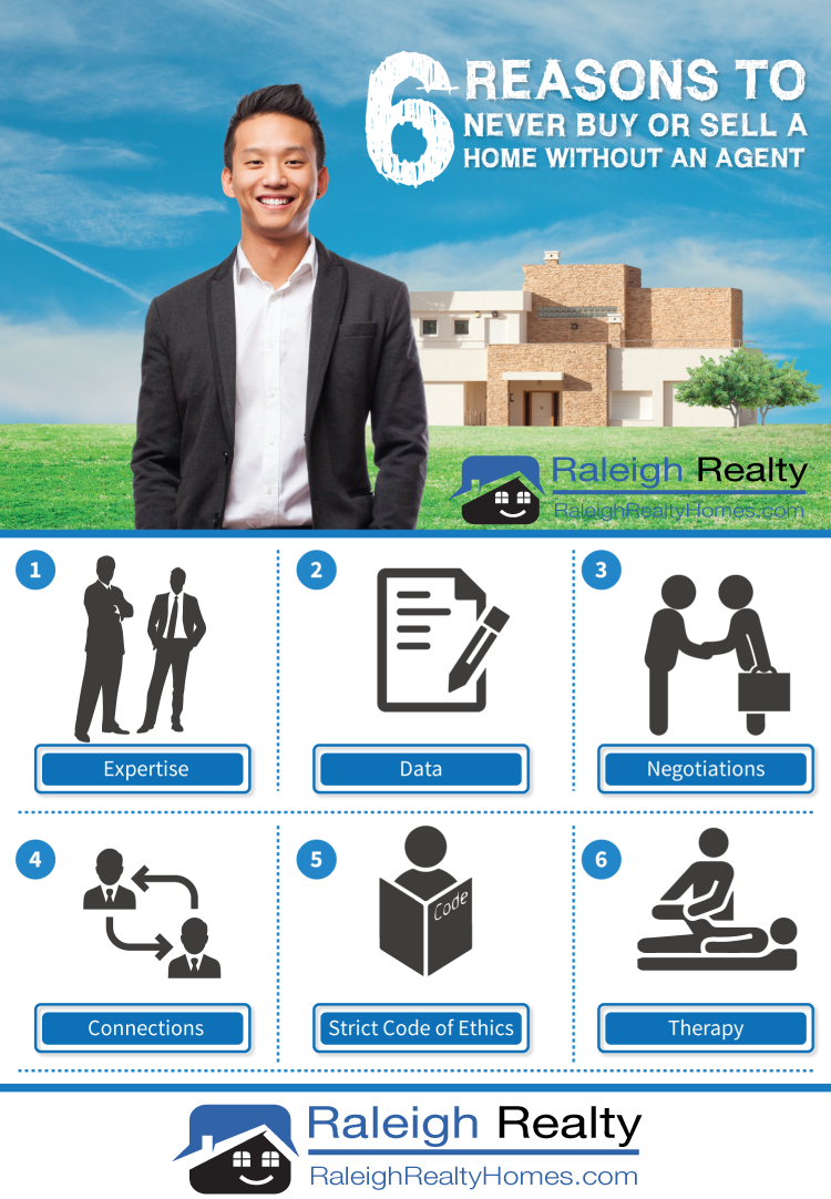 Looking For The Best Real Estate Agent In Town North Carolina Real Estate Real Estate Agent Real Estate