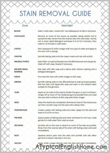 A typical english home printable laundry stain removal chart free