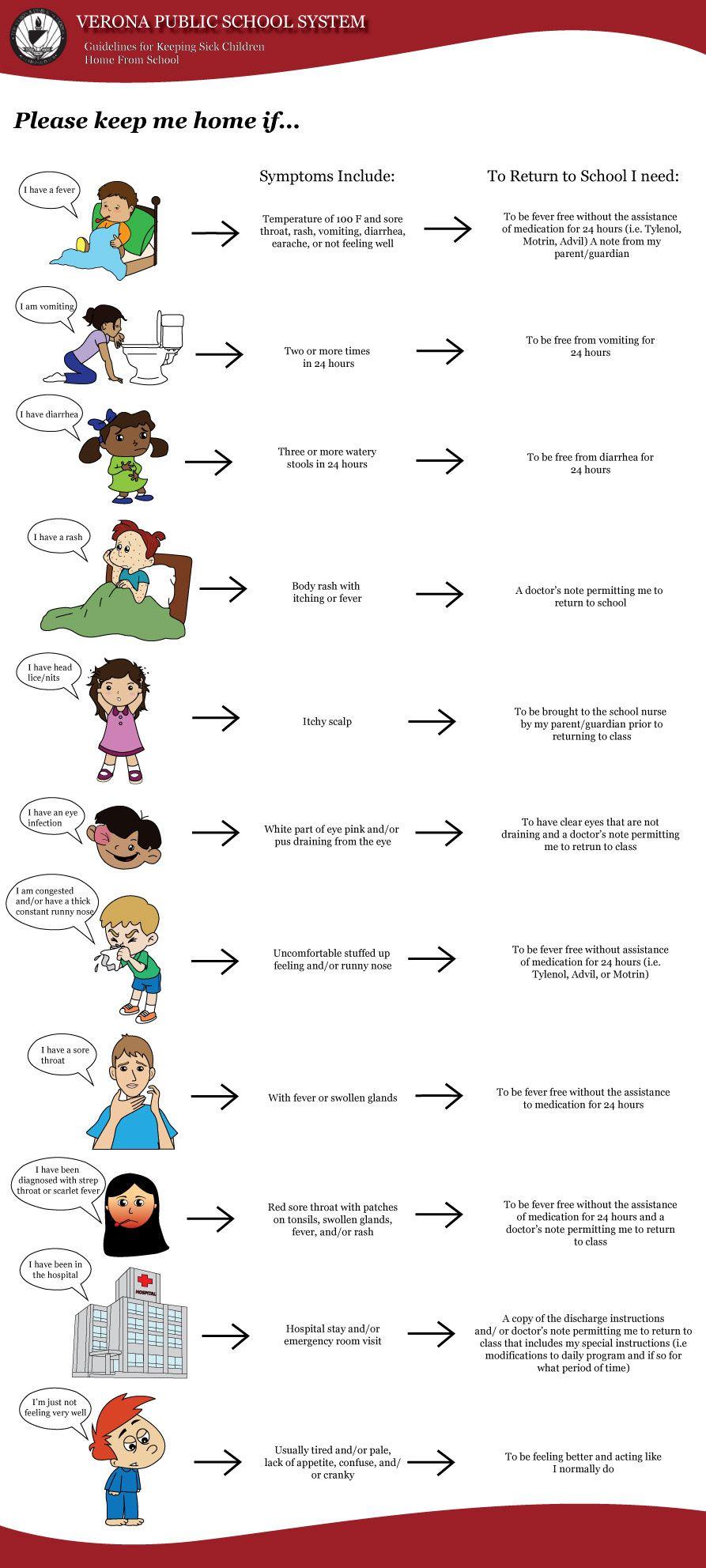 sick kid chart   Rules - Home Sick   Pinterest   Kids ...