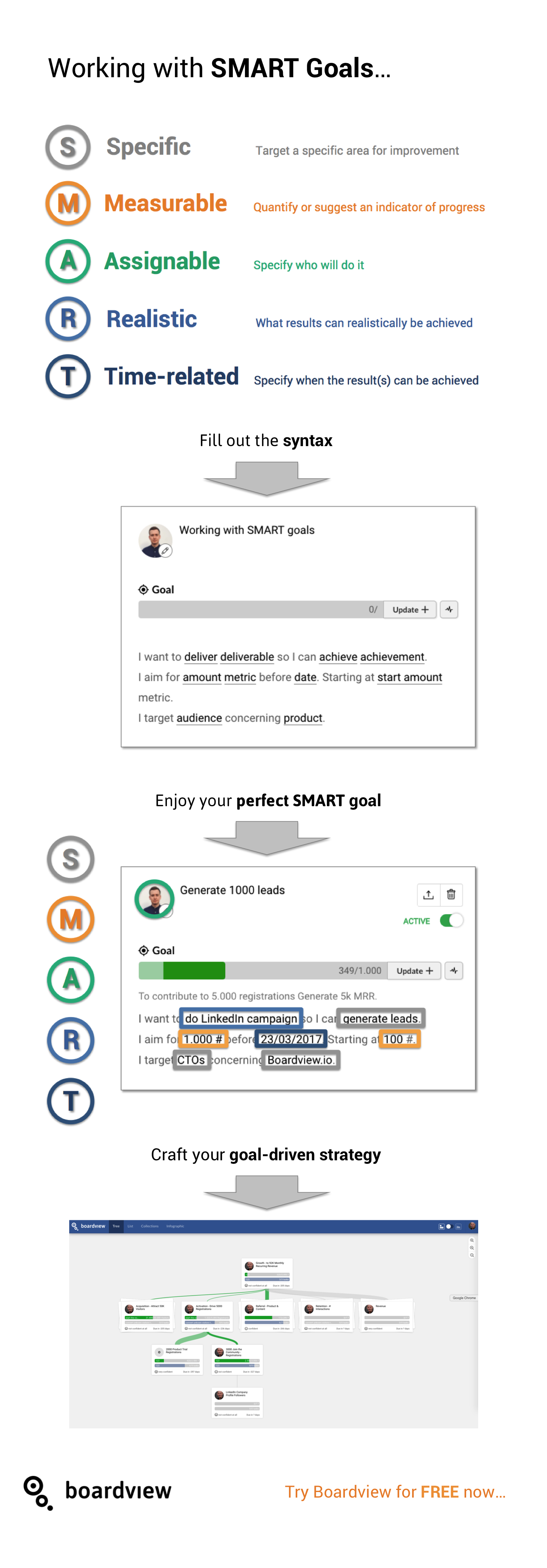 Smart Goal Template Worksheet A Visual StepByStep Guide How To