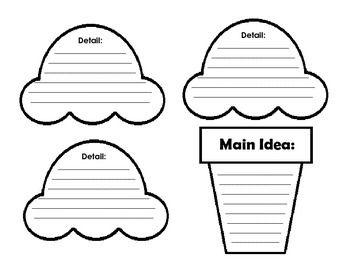 Main Idea And Details Ice Cream Cone Graphic Organizers Graphic Organizer Template Main Idea