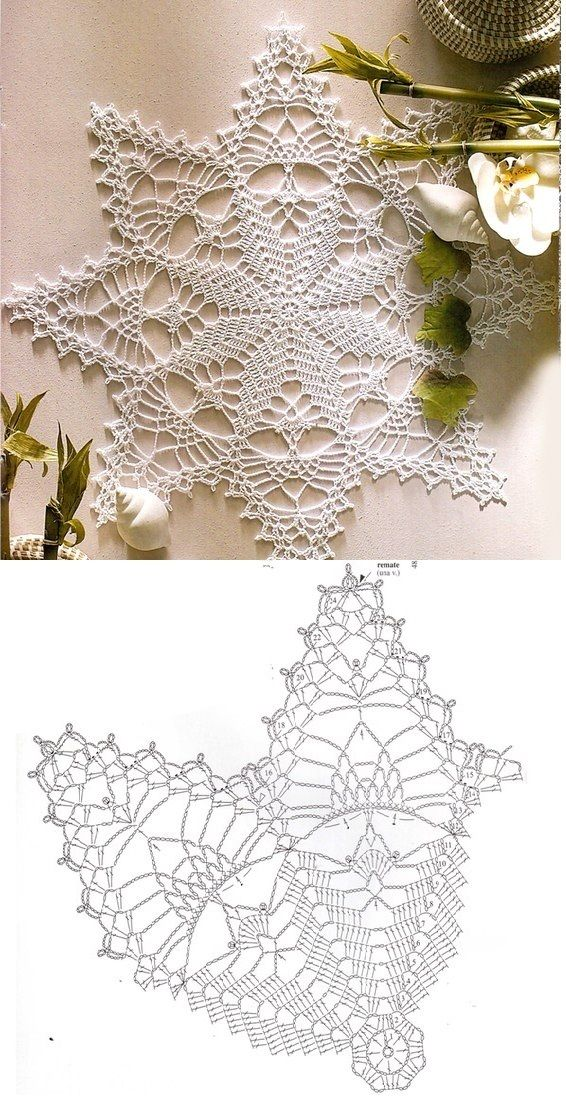 Pin von Mariana Cuebas auf Ganchillo | Pinterest | Deckchen, Häkeln ...