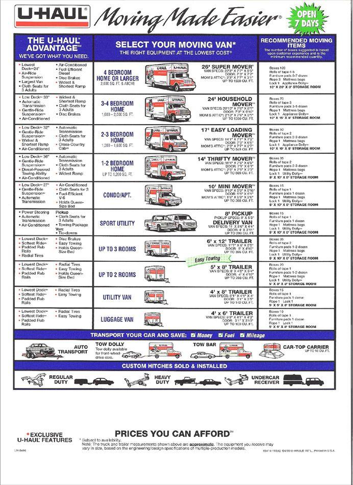 U Haul Truck Sizes Haul Truck Rentals Marmora Ocean City New Jersey U Haul Truck Home