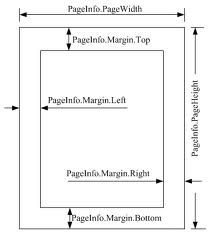New Blog Post! How Big Are Your Margins http://inspiritual.biz/inspiritual-reflections/2013/9/3/how-big-are-your-margins