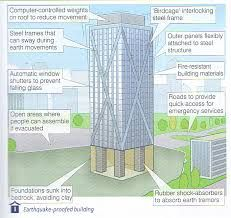 Image Result For Earthquake Proof Building Designs Earth
