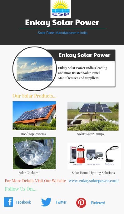 Click On The Image To View The High Definition Version Create Infographics At Http Venngage Com Solar Panel Manufacturers Solar Panels Solar Water Pump