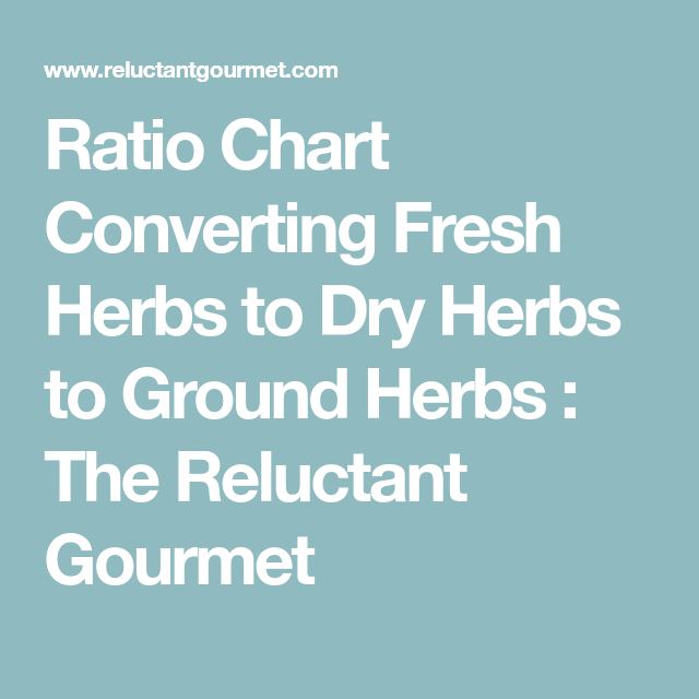 Ratio Chart Converting Fresh Herbs To Dry Herbs To Ground Herbs