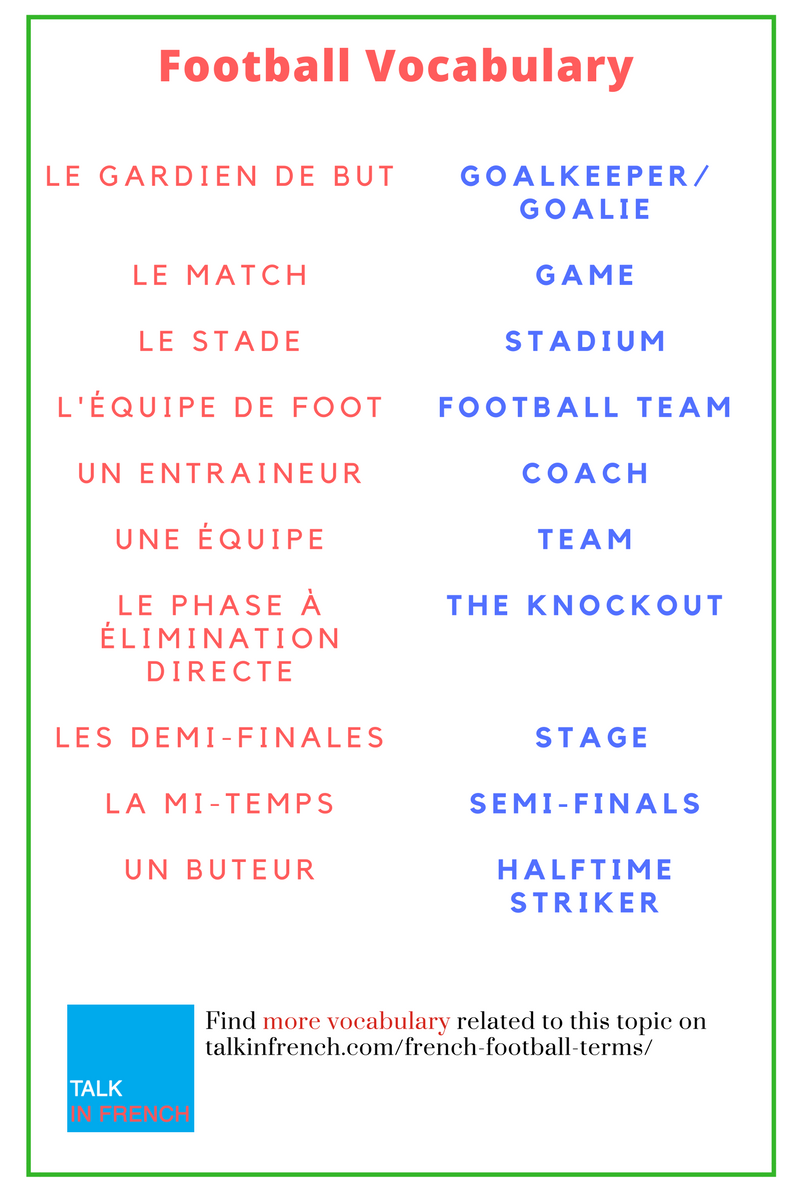 Sport Dictionary INDEX: