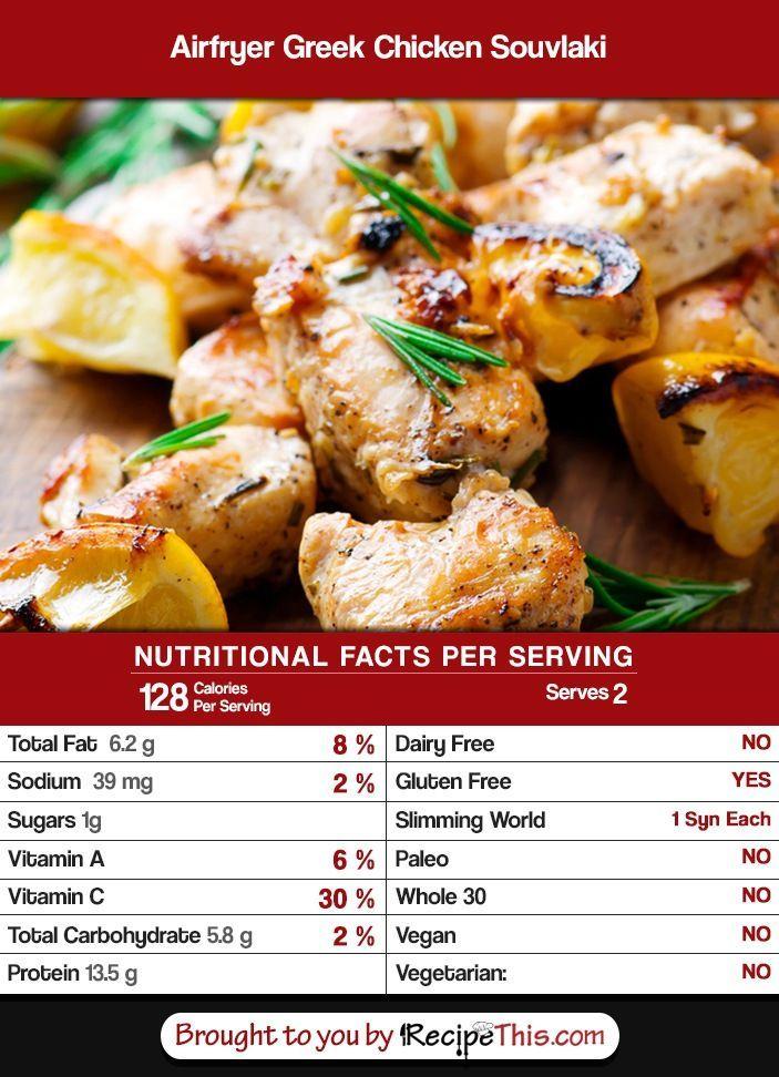 Chicken Souvlaki Calories Fruit Dessert Perfection Pinterest
