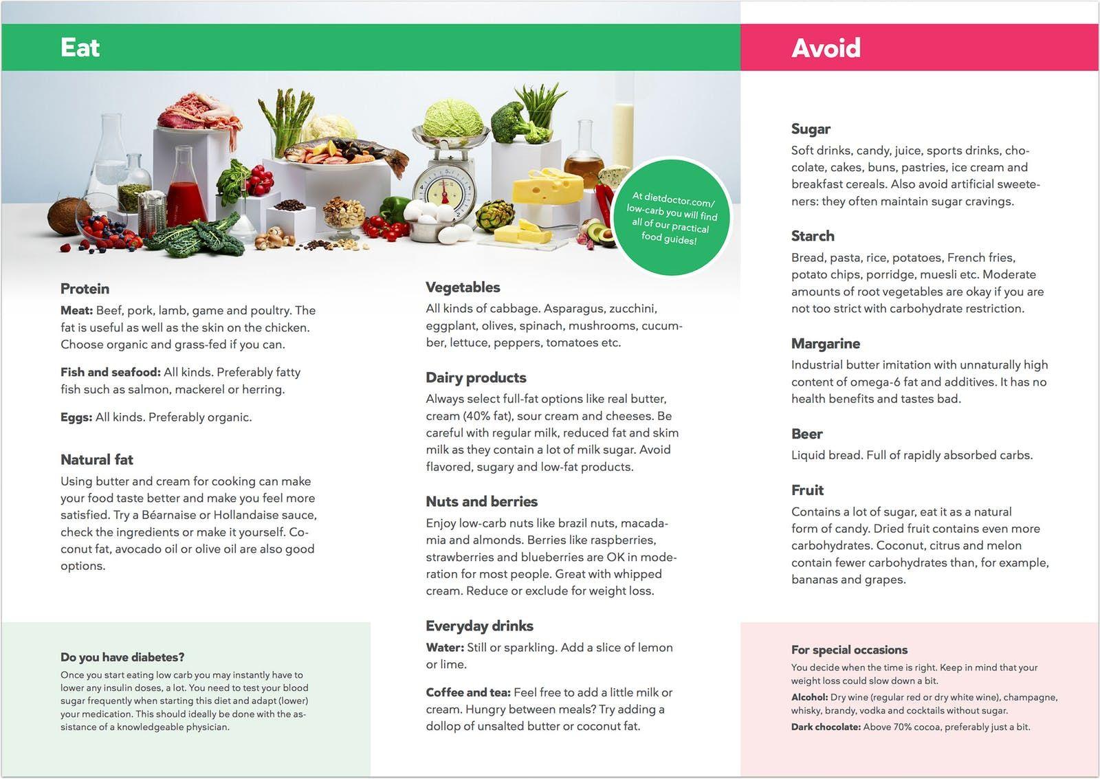 Keto For Beginners Folder 181214b Ketogenic Diet For Beginners Ketogenic Diet Recipes Keto For Beginners