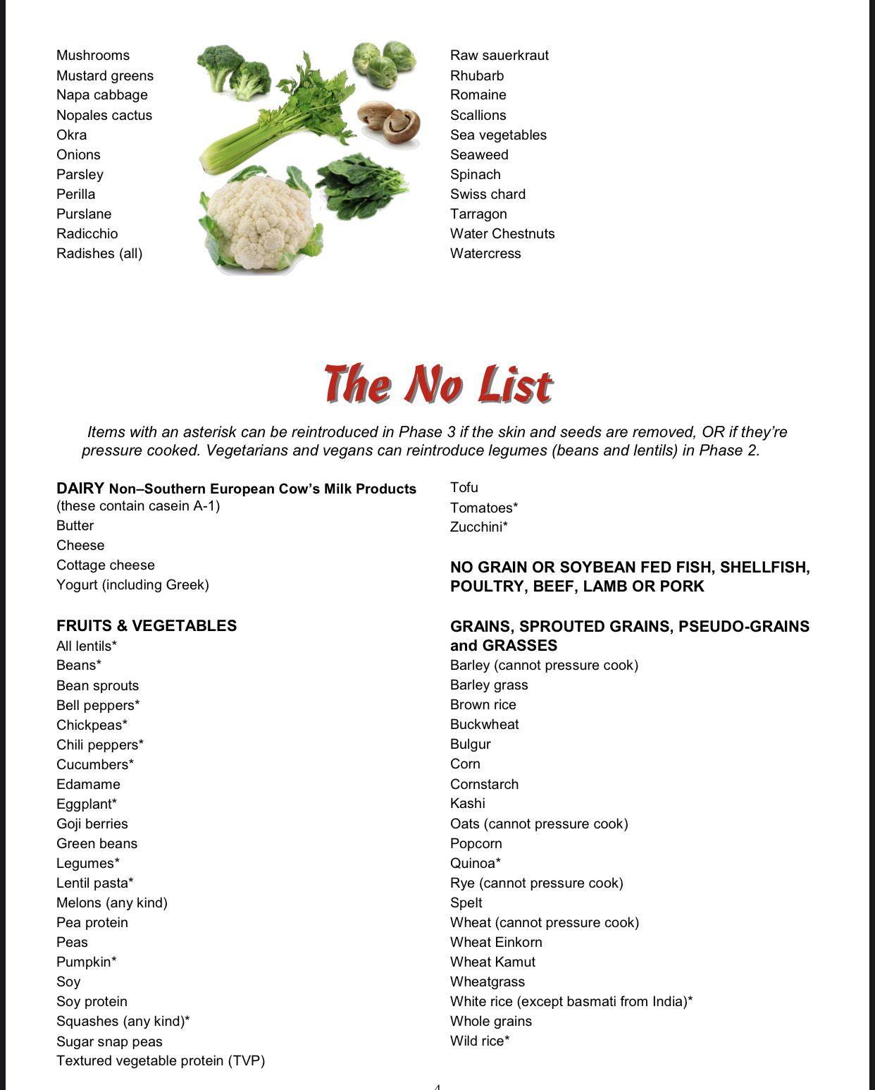 mmt diet food list