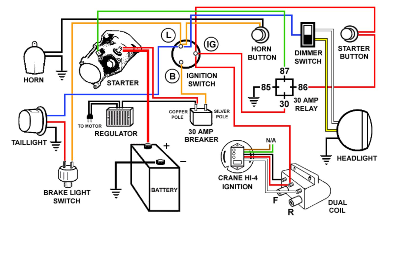 Pin By Jim Hayes On Temporales Motorcycle Wiring Electrical Wiring Diagram Electrical Diagram