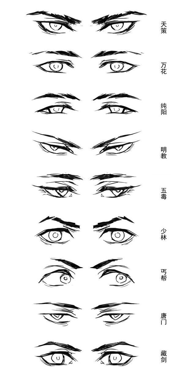 Drawing tips eyes masculine eyes