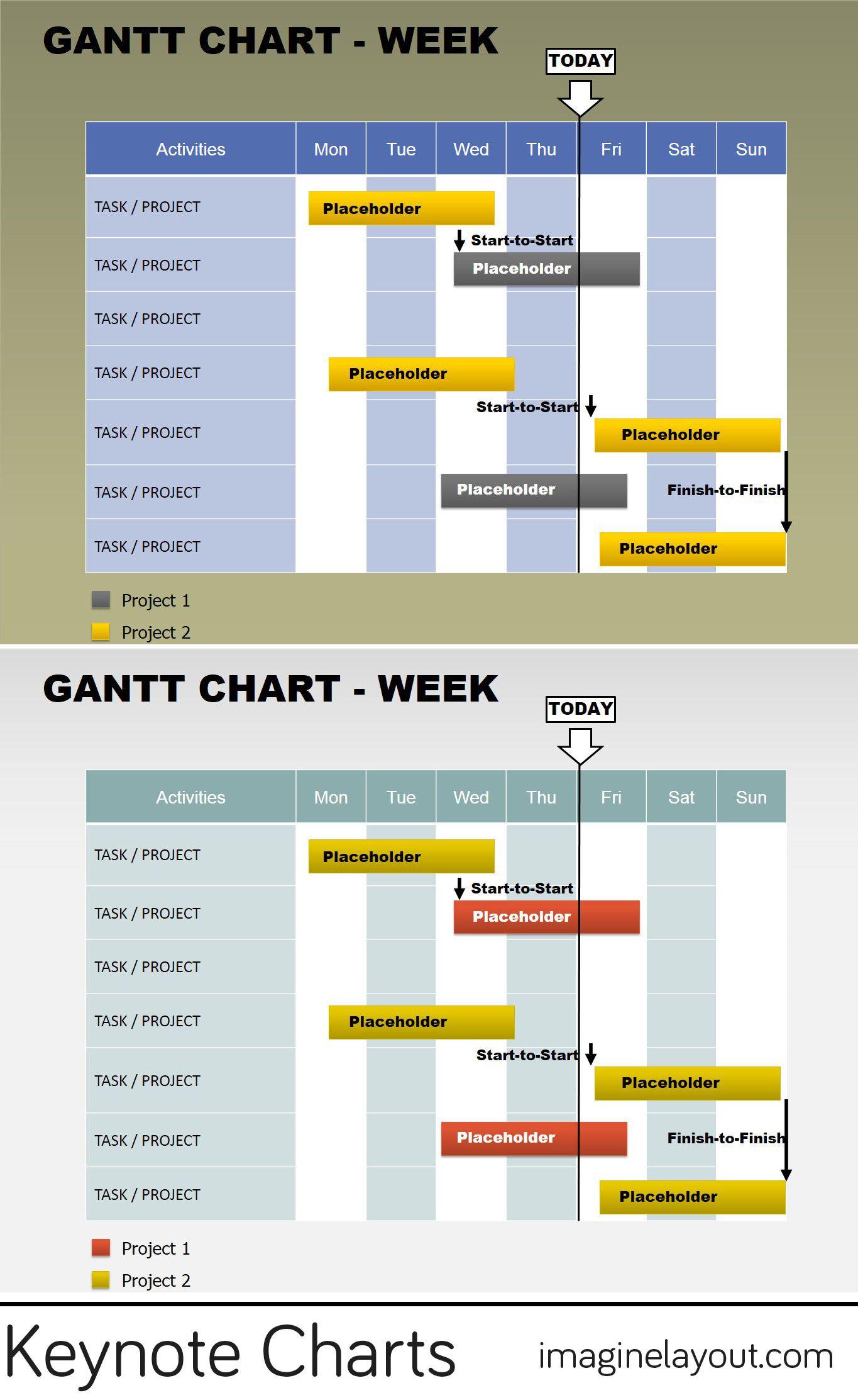 download free gantt week keynote charts template for free presentation free keynote charts. Black Bedroom Furniture Sets. Home Design Ideas