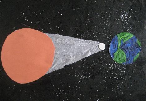 Lunar Eclipse Poster Science Project For Kids Crafts Pinterest