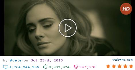 Download Adele Hello Youtube Vevo Videos Mp3 Download Adele