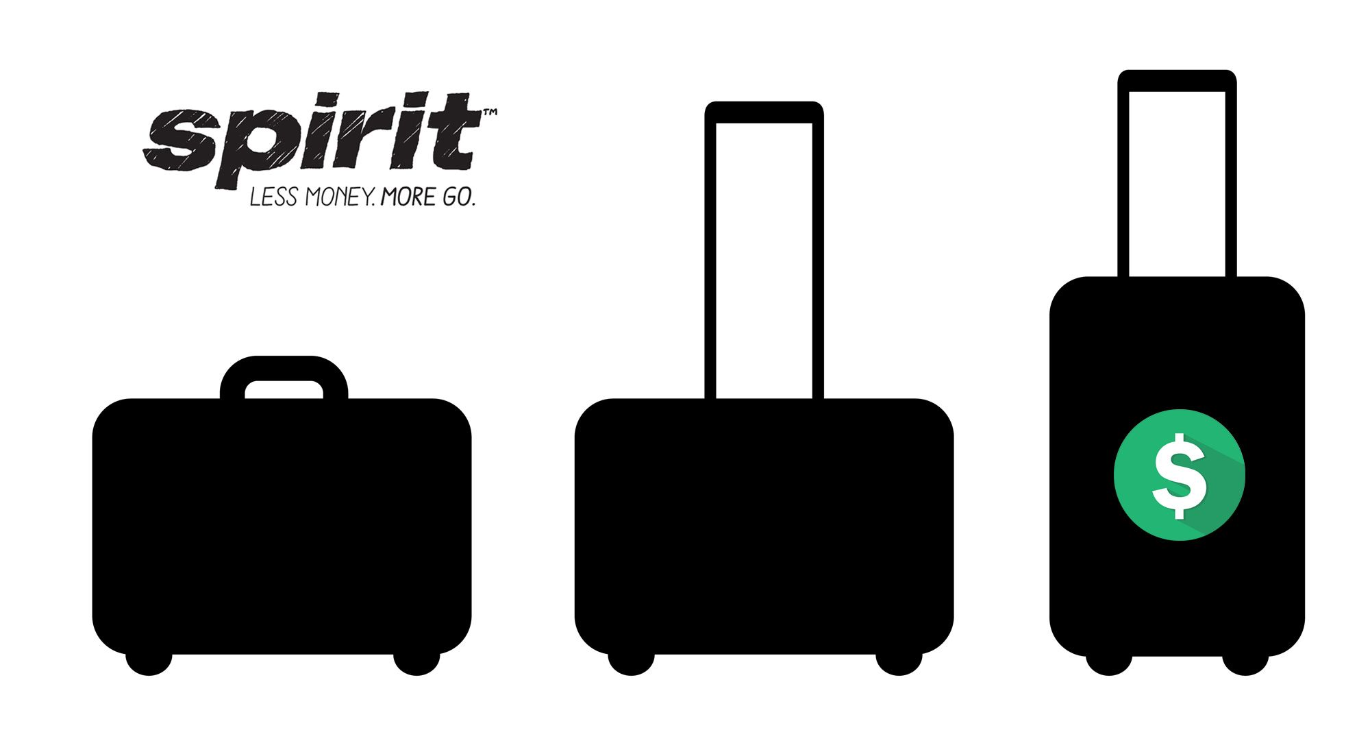 How I Flew Spirit Airlines With Zero Baggage Fees