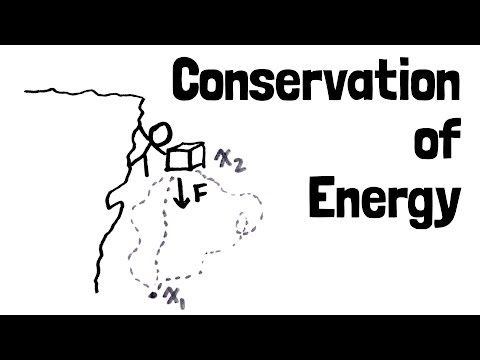 A Simple Proof of Conservation of Energy - YouTube