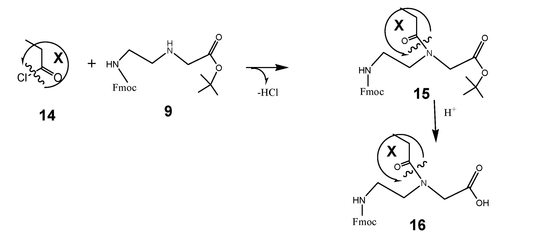 Monomer Of Nucleic Acids