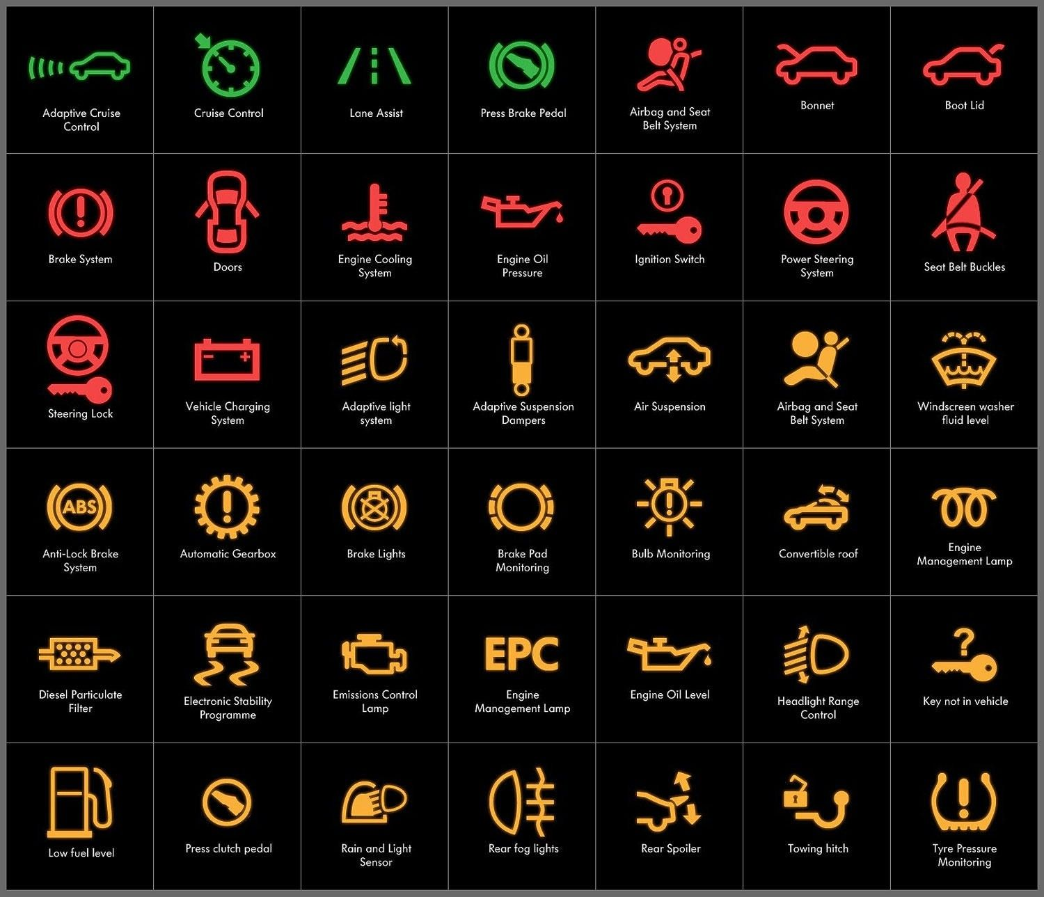 My Girlfriend Broke Up With Me On New Years So Here Are Some Symbols On Your Dashboard Indicating What S Going On With Your Car Car Hacks Car Symbols Automotive Mechanic