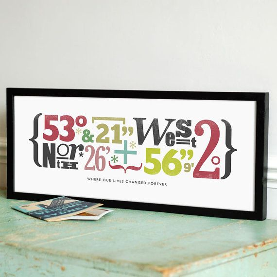 Personalized Coordinates Print - wedding gift, new home, location ...
