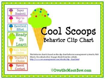 This colorful ice cream themed behavior chart is based on the clip management also best theme images pinterest rh
