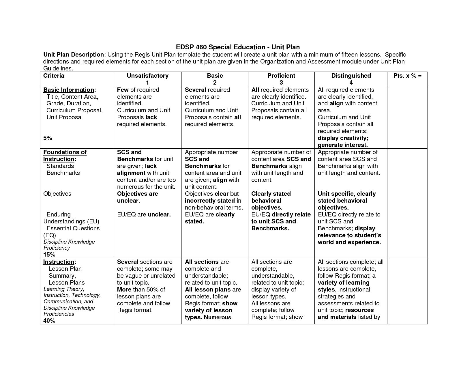 Nice Rubric For Lesson Planning