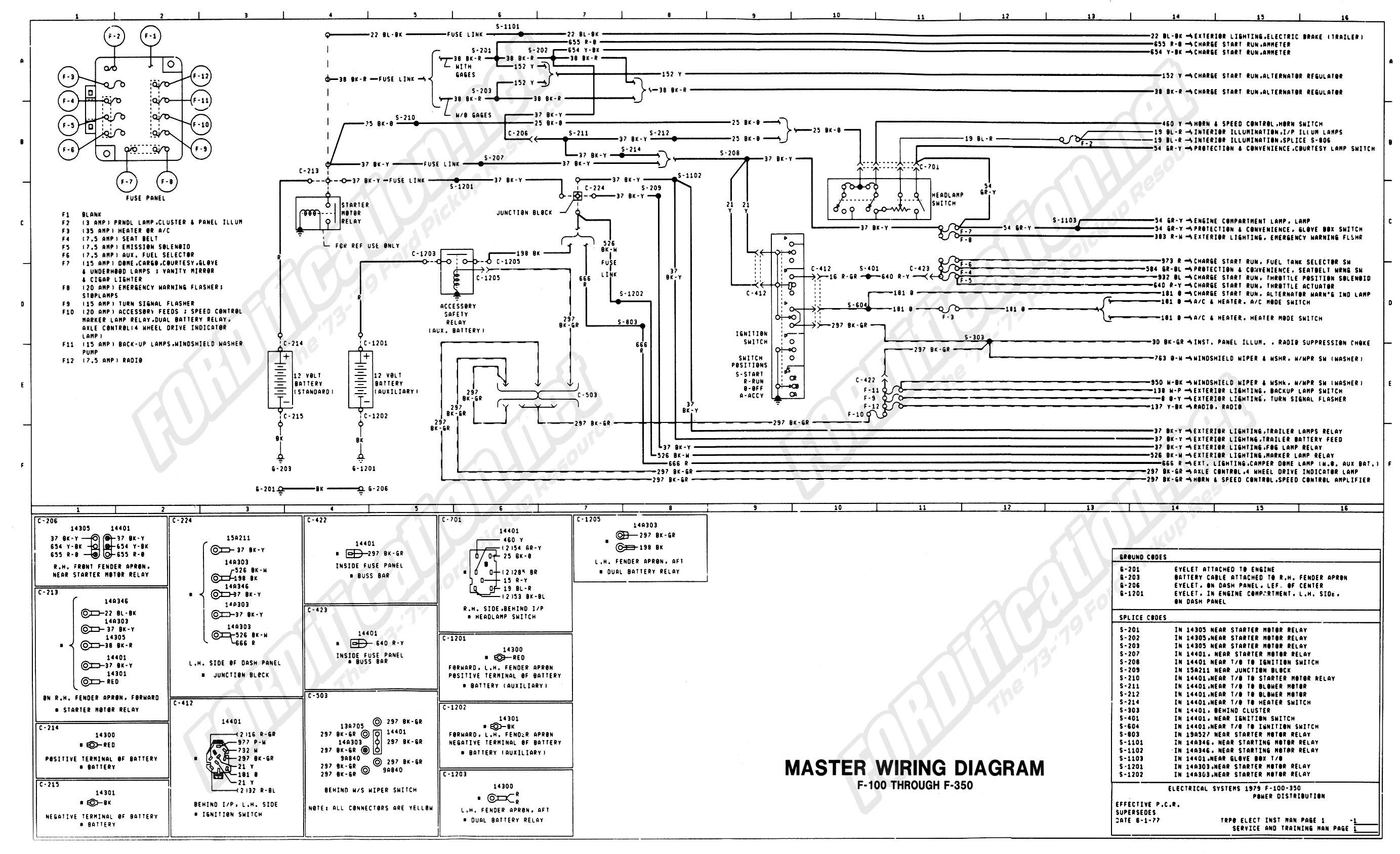1973 1979 Ford Truck Wiring Diagrams Schematics In 2020 Sterling Trucks Diagram Fuse Box