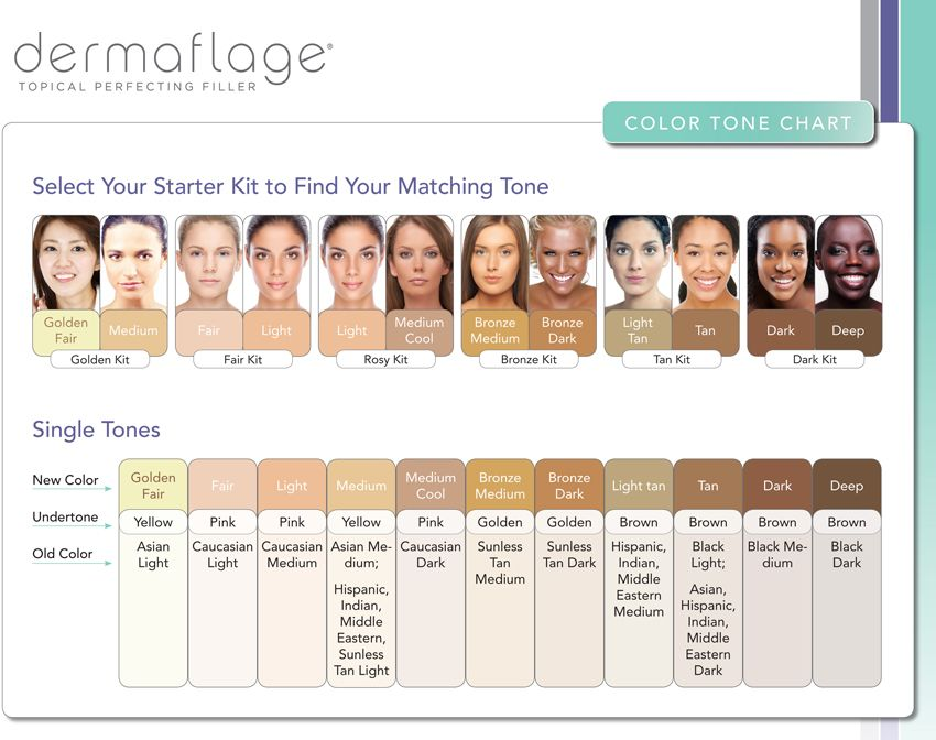 Skin Tone And Hair Color Chart Find Your Perfect Hair Style