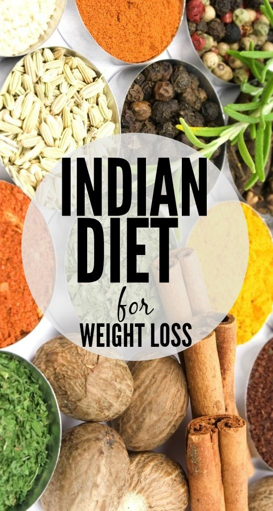 A Sample Indian Balanced Diet Plan For Weight Loss: The ...