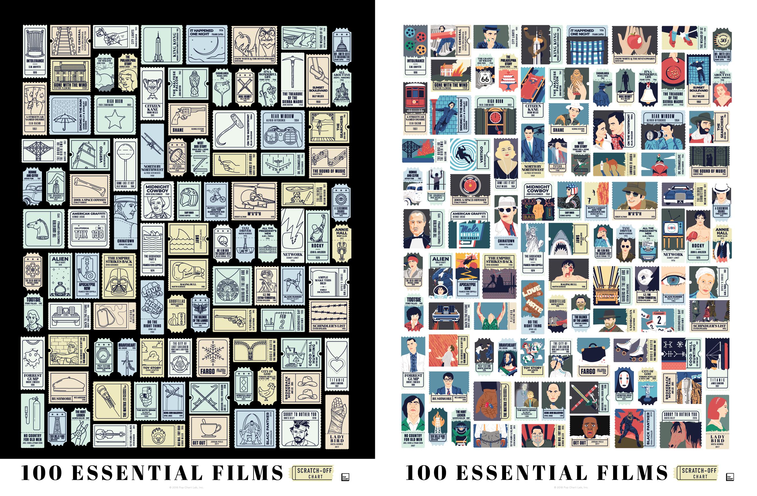 100 Essential Films Scratch Off Chart Pop