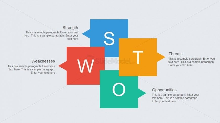 Swot Chart  Google Search  Swot    Chart