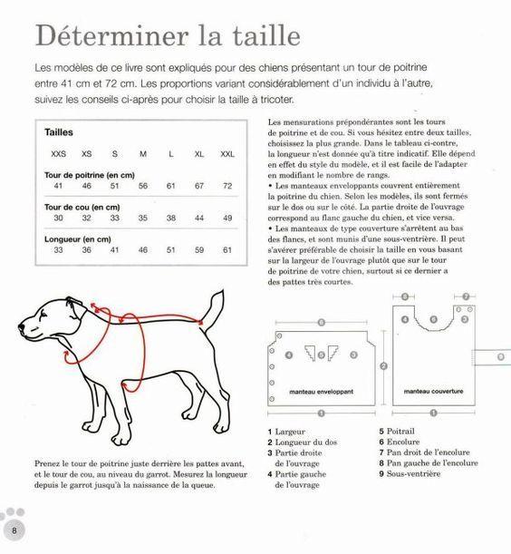 modele manteau pour chien
