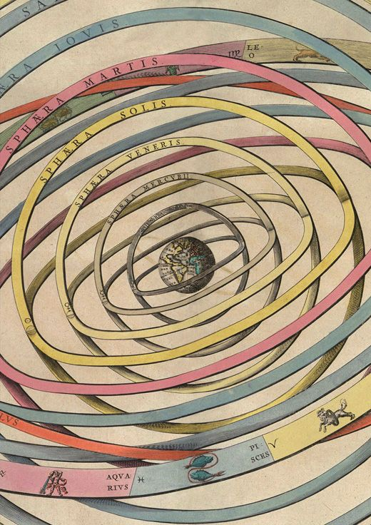 Nezartdesign Ancient Astronomy Celestial Map Art