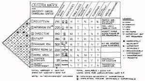 نتيجة بحث الصور عن Architectural Programing Definition Bubble Diagram Architecture Interior