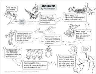 Stellaluna by Janell Cannon: Reading Response Road Map ...