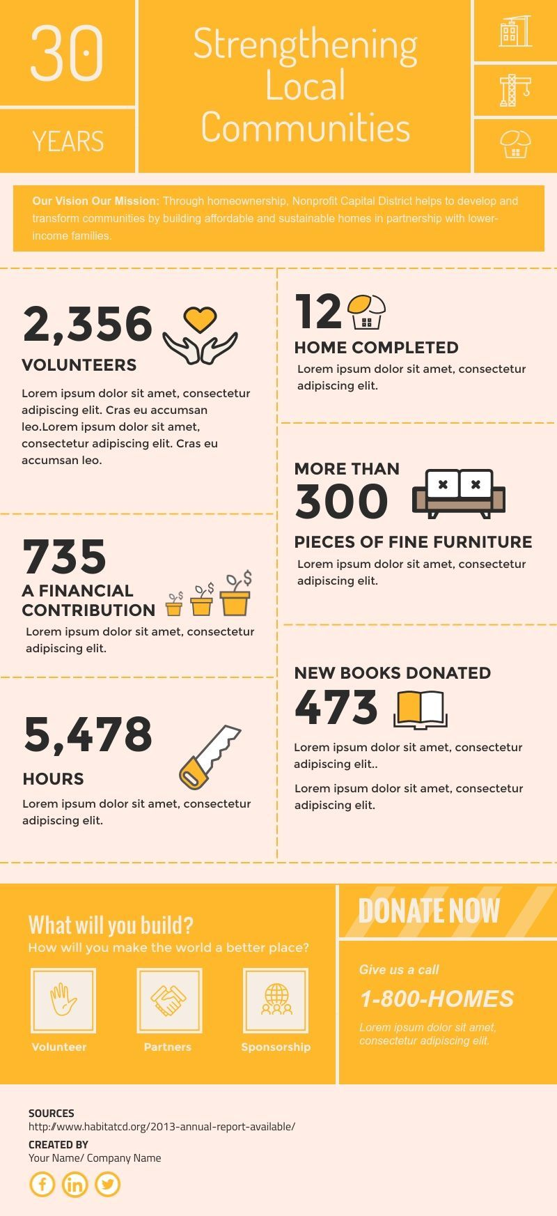 Visme Introduces New Infographic Templates For Non Profits And Businesses Nonprofit Infographics Nonprofit Annual Report Design Nonprofit Design