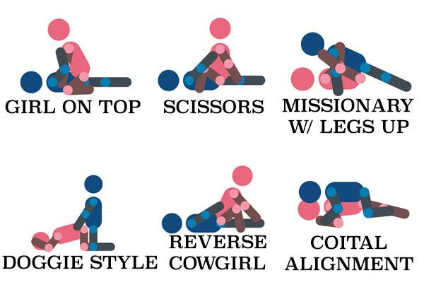 Speaking, try types of sex position life