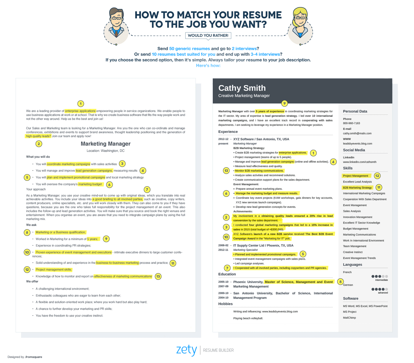 Tailoring Resume To A Job Description Good Resume Examples How To Make Resume Resume