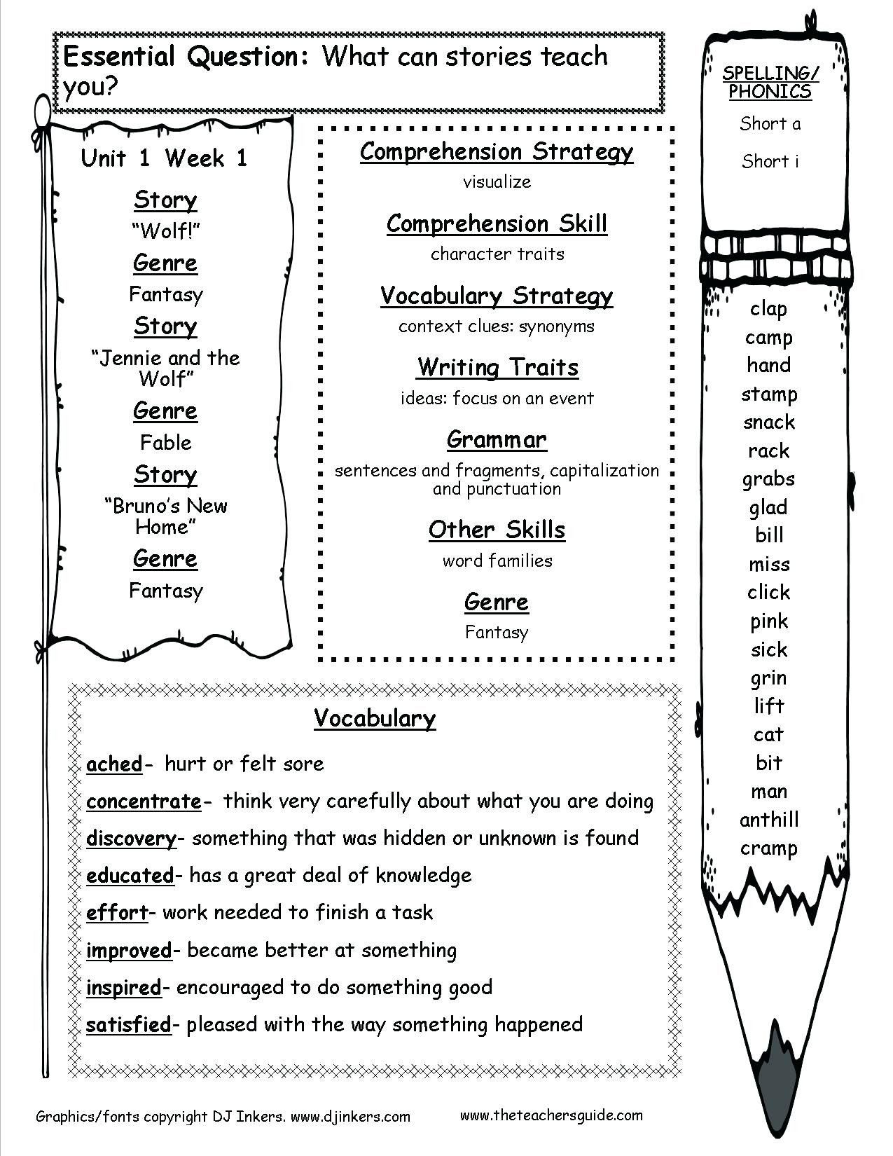 Grammar Worksheet 3rd Grade Getting To Know You Worksheet