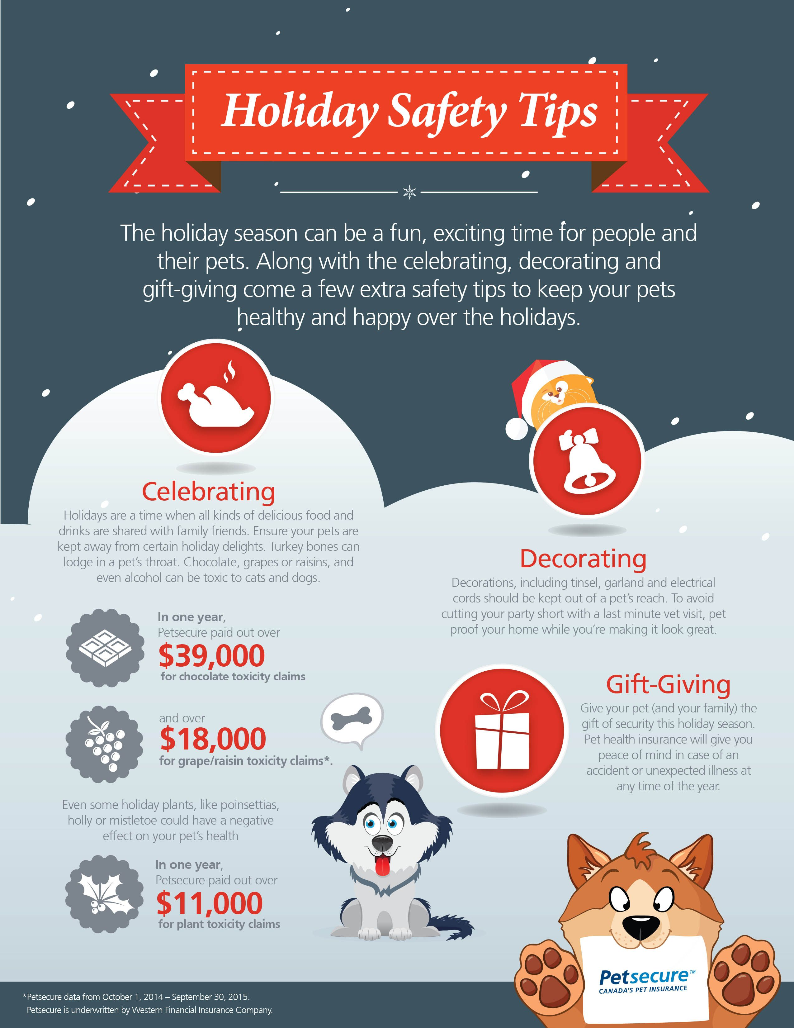 Holiday Safety Tips from Petsecure Pet Health Insurance