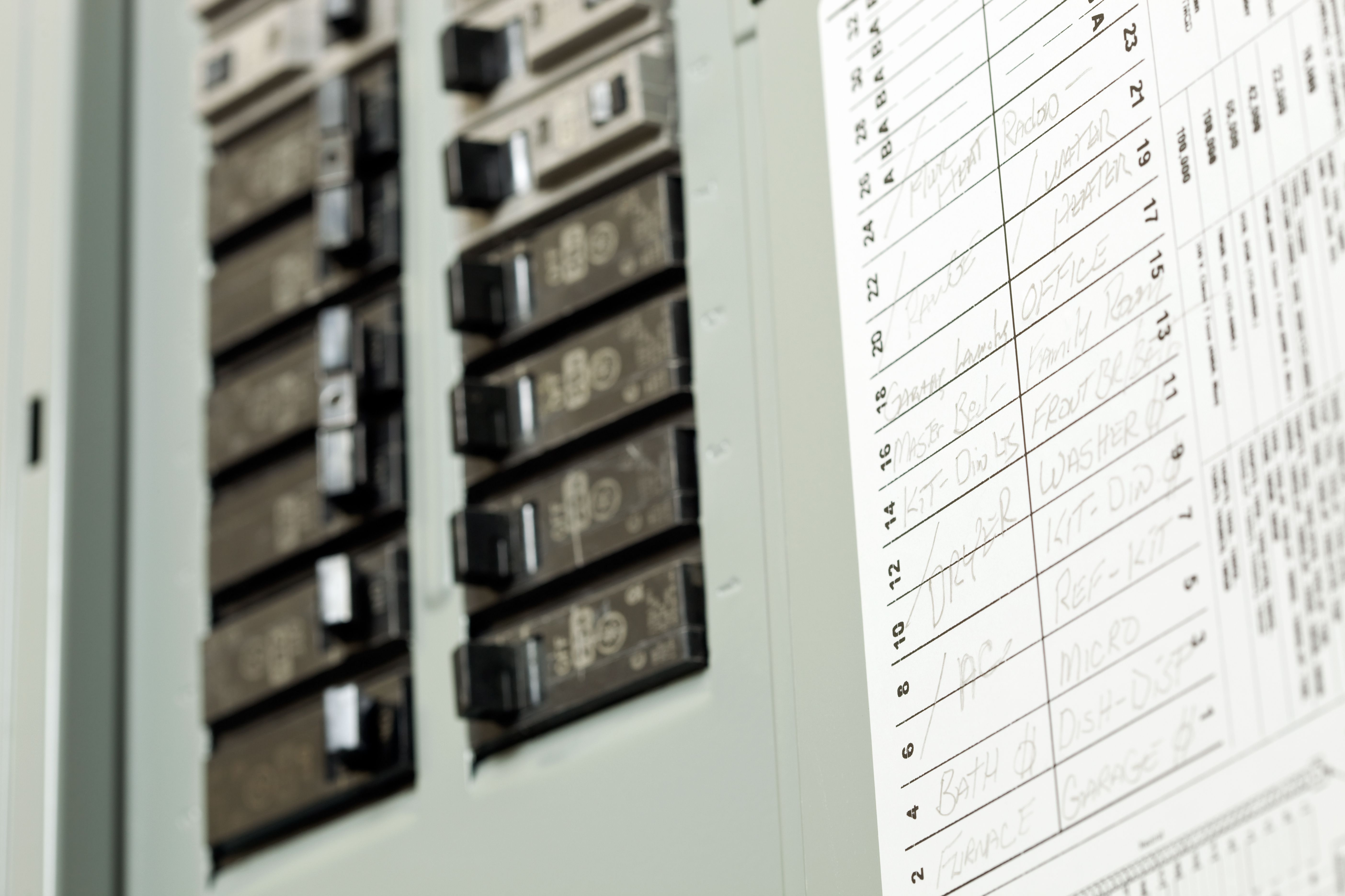 How To Label Circuit Breakers So You Know Which One To Shut Off