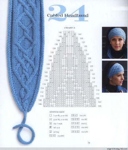 Повязка на голову / Вязание спицами / Вязание для женщин спицами. Схемы